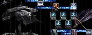 Stargate: «Timeline» cronológico de la serie