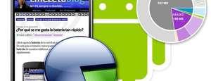 No tengo espacio en Android, ¿cómo solucionarlo?