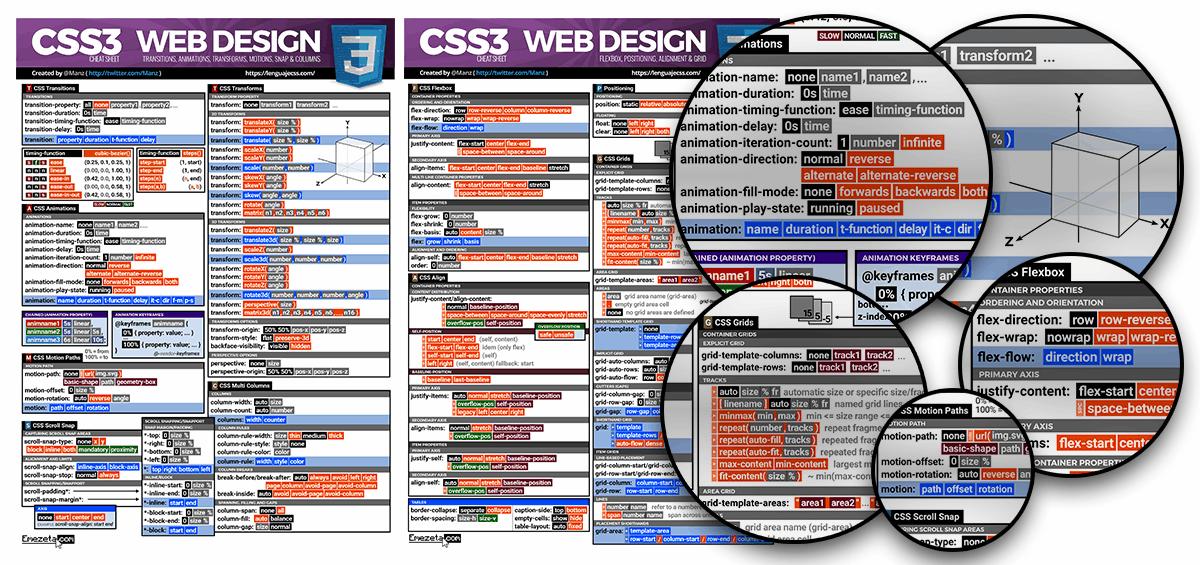 2017 CSS3 CheatSheet   Emezeta COM
