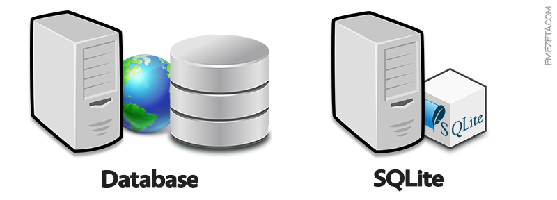 Alternativas a WordPress: Bases de datos tradicionales y SQLite