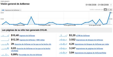 google analytics adsense