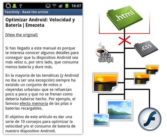 TextOnly, muestra artículos en formato de texto.