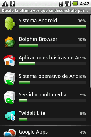 android uso bateria