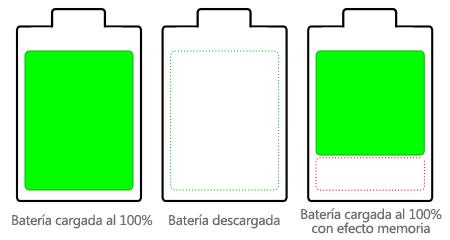 bateria pilas efecto memoria