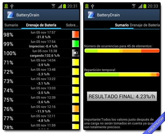 Battery Drain: ¿Es normal que se agote tan rápido la batería?