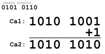 binario ca1 ca2 complemento