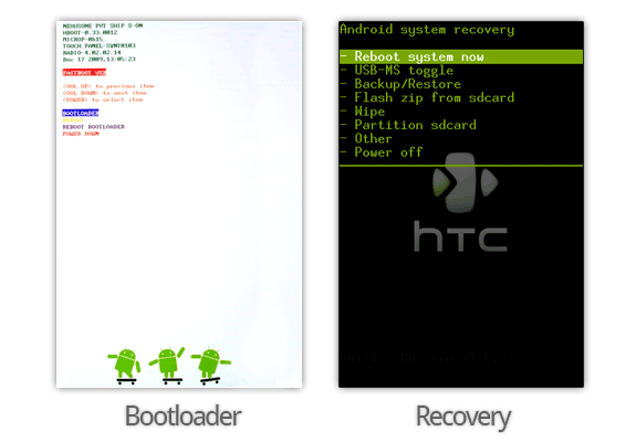 android bootloader recovery reboot