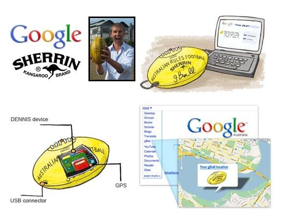 Productos ficticios de Google: Gball
