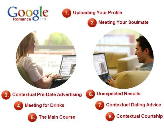 Productos ficticios de Google: Google Romance