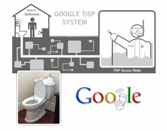 Productos ficticios de Google: Google TiSP