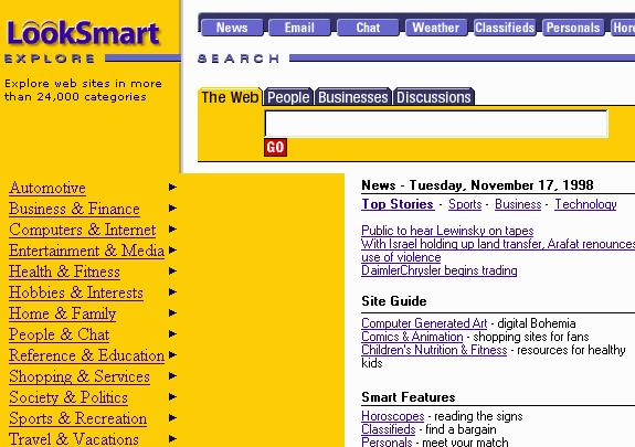 Buscadores de Internet de los 90: Looksmart