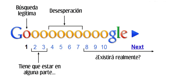 Búsquedas en Google: No se pasa de la primera página