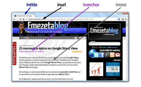 Búsquedas en un lugar de la página: intitle inanchor inurl intext