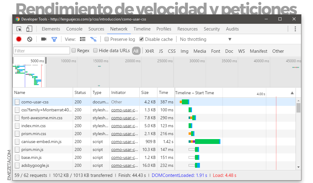 Network tab en Chrome Dev Tools