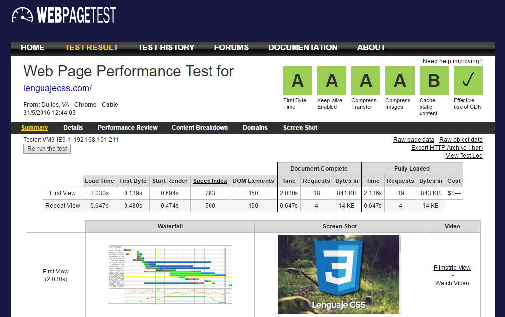 WebPageTest: Optimización web