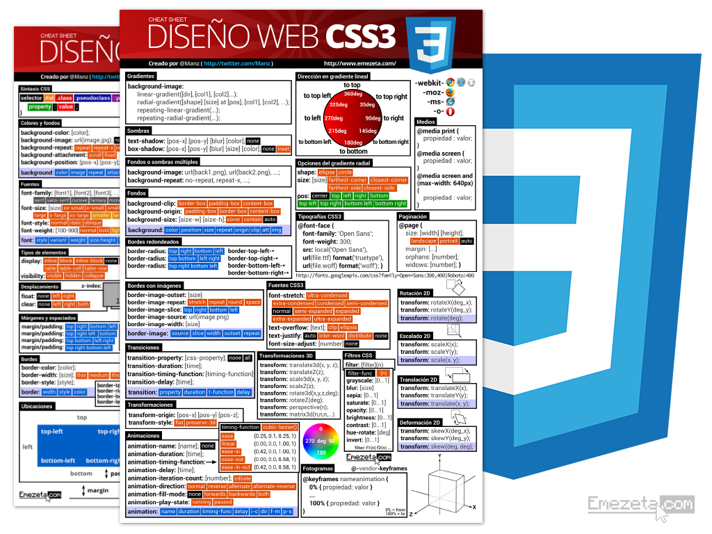CSS3 Cheatsheet (chuleta CSS)
