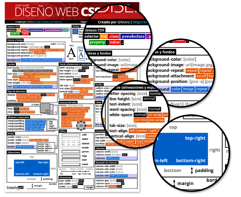 CSS3 Cheatsheet (Página 1)
