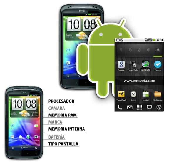 Entendiendo Android: Niveles HAL (Hardware + Android + Launcher)