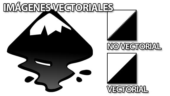 Imágenes vectoriales: EPS, PS, SWF, SVG.