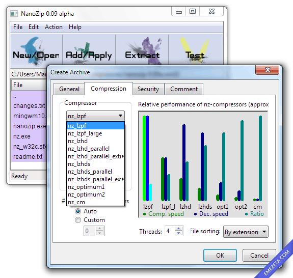 NanoZip (formato NZ), compresor de archivos con muy buen rendimiento y eficiencia