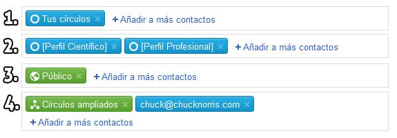 Google Plus (Google+): Privacidad. Círculos azules y círculos verdes.