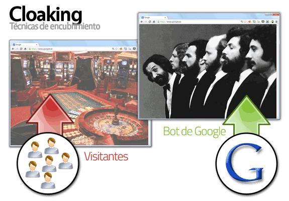 Guía de posicionamiento en Google: Cloaking (técnicas de encubrimiento) y Doorways (páginas puerta)