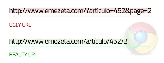 Guía de posicionamiento en Google: Convertir Ugly URLs (URL feas) en Clean URLs (URL limpias)