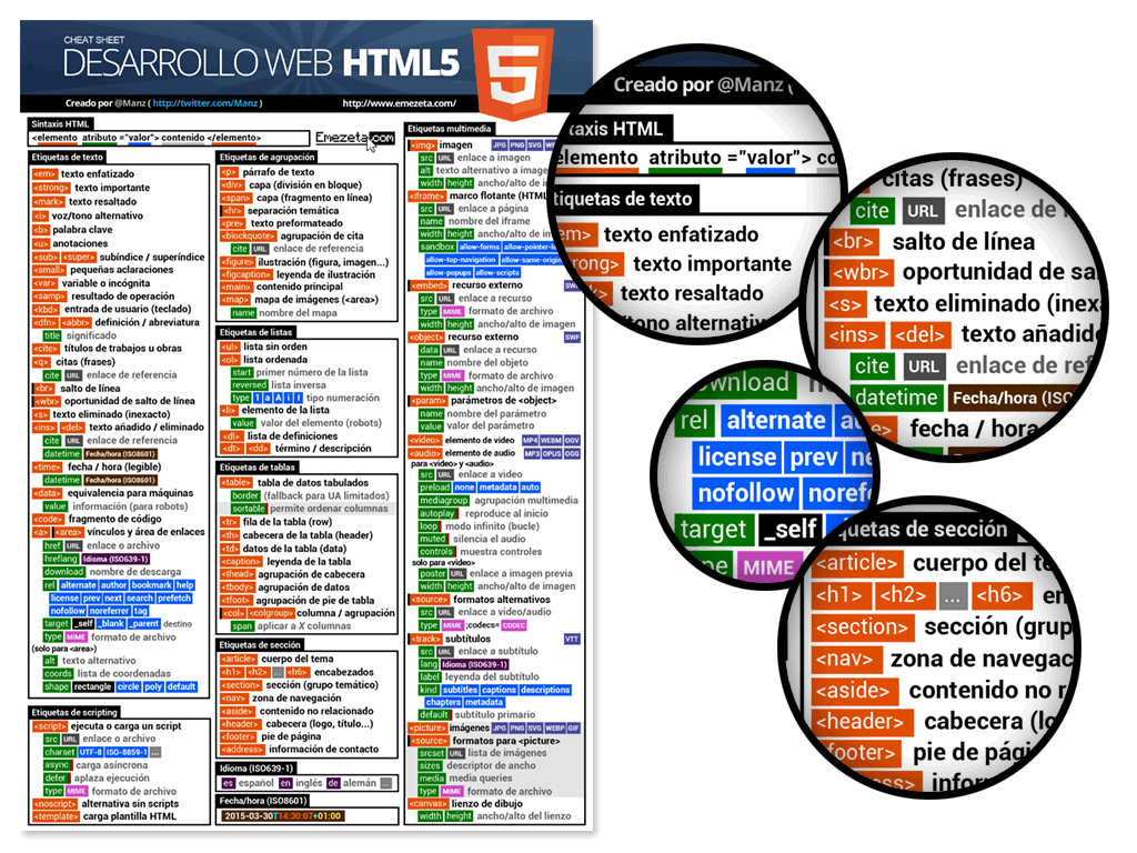 html5 visual cheat sheet pdf