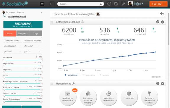 SocialBro: Gestiona tu evolución en Twitter y otros datos
