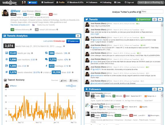 Twitonomy: Aplicación gratuita para gestionar y analizar nuestra influencia en Twitter