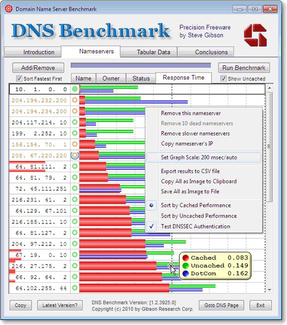 DNS Benchmark: ¿Qué servidor DNS utilizo? ¿Cuál es el más rápido?