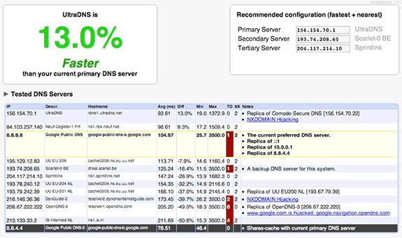 Namebench: Tabla de resultados de los servidores DNS testeados