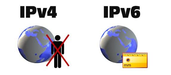 IPv4: Menos de una IP por persona en el planeta. IPv6: 670.000 billones de IP por mm cuadrado.