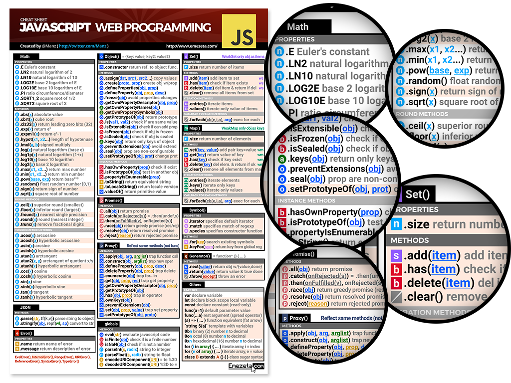 Javascript Cheatsheet. Página 2