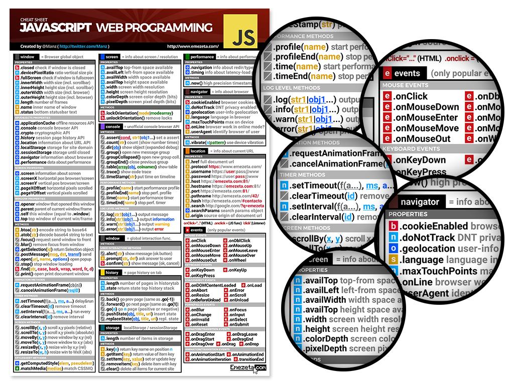 Javascript Cheatsheet. Página 3