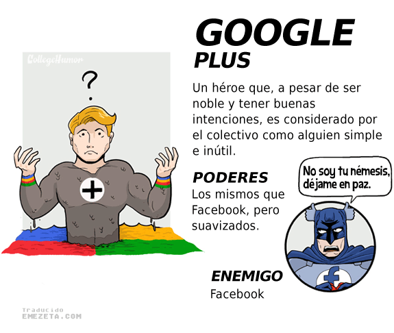 Superhéroes. Liga Justicia Internet: Google Plus (Aquaman)