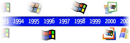microsoft timeline codename windows
