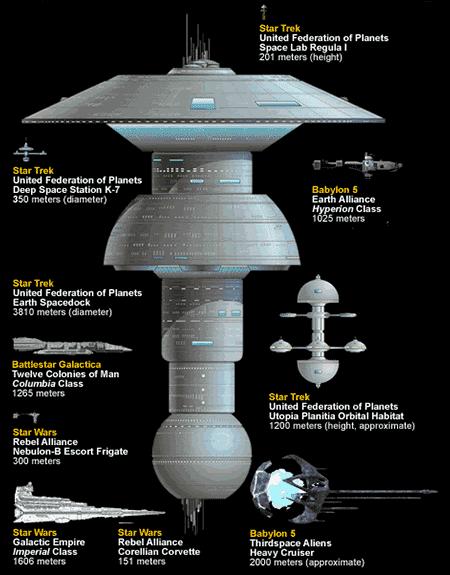 naves espacio starship