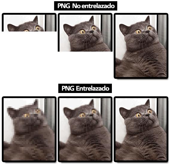 Optimizar imágenes: Png entrelazado
