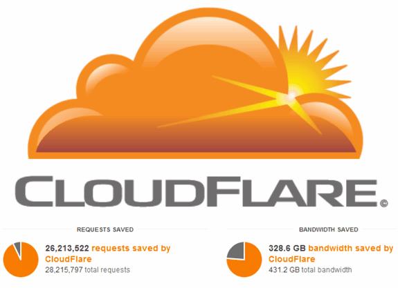 CDN Gratuito: Cloudflare