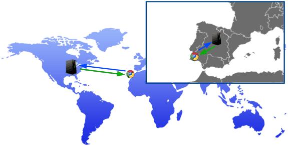 Servidor localizado por país