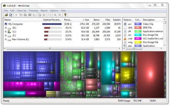 WinDirStat: Mapa de la unidad de disco según espacio y formatos de archivo