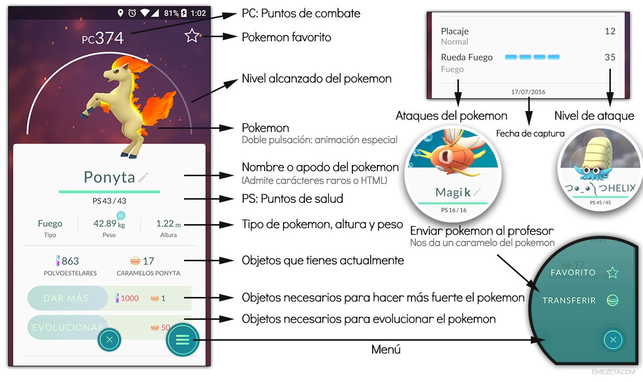 Datos de los pokemon