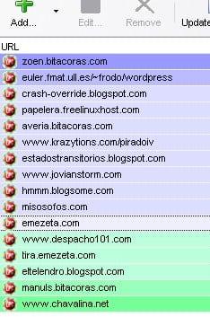 Popularidad weblogs
