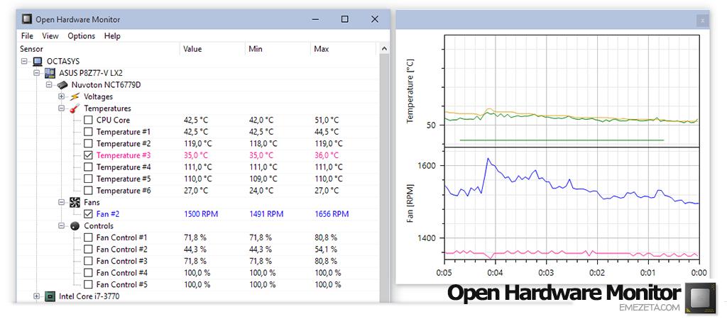 Open Hardware Monitor, registra y controla la temperatura de tu equipo y componentes