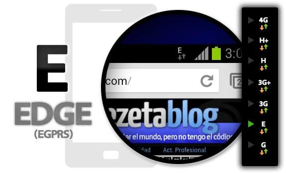Redes móviles 2.5G: E EDGE (EGPRS)