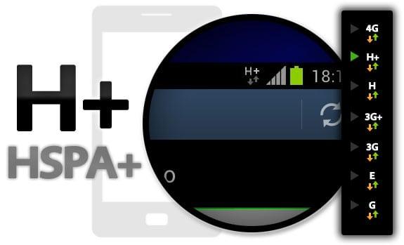 Redes móviles: H+ (HSPA+: HSPA evolucionado)