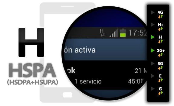 Redes móviles 3.5G: H (HSPA: HSDPA + HSUPA)