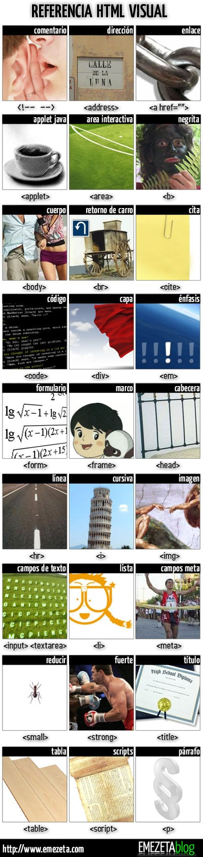 referencia html visual