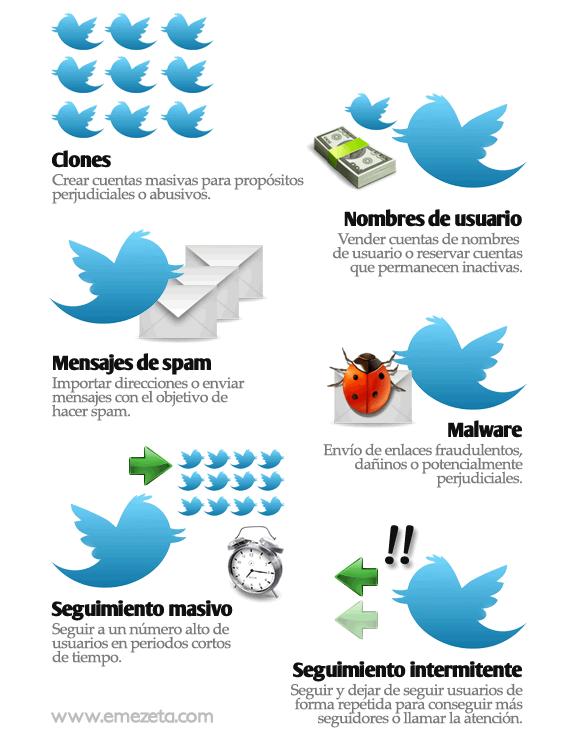 Infografía: Consejos y normas de Twitter. Parte 2.